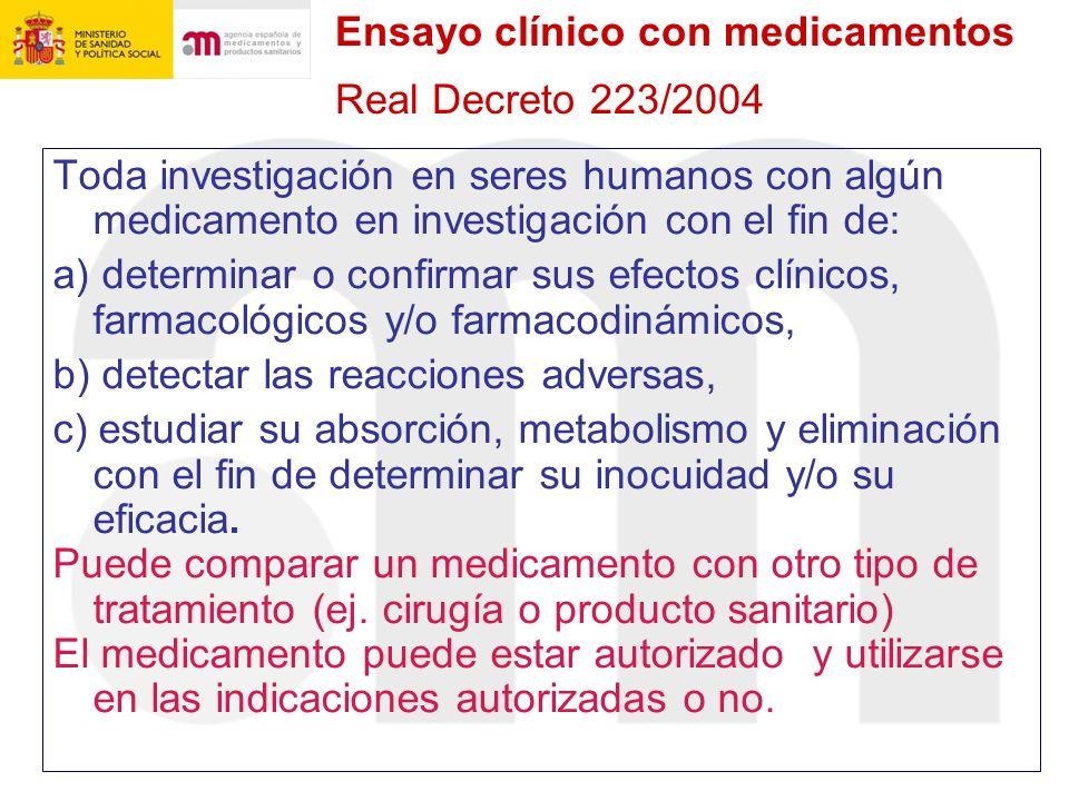 Toda investigación en seres humanos con algún medicamento en investigación con el fin de: a) determinar o confirmar sus efectos clínicos, farmacológic