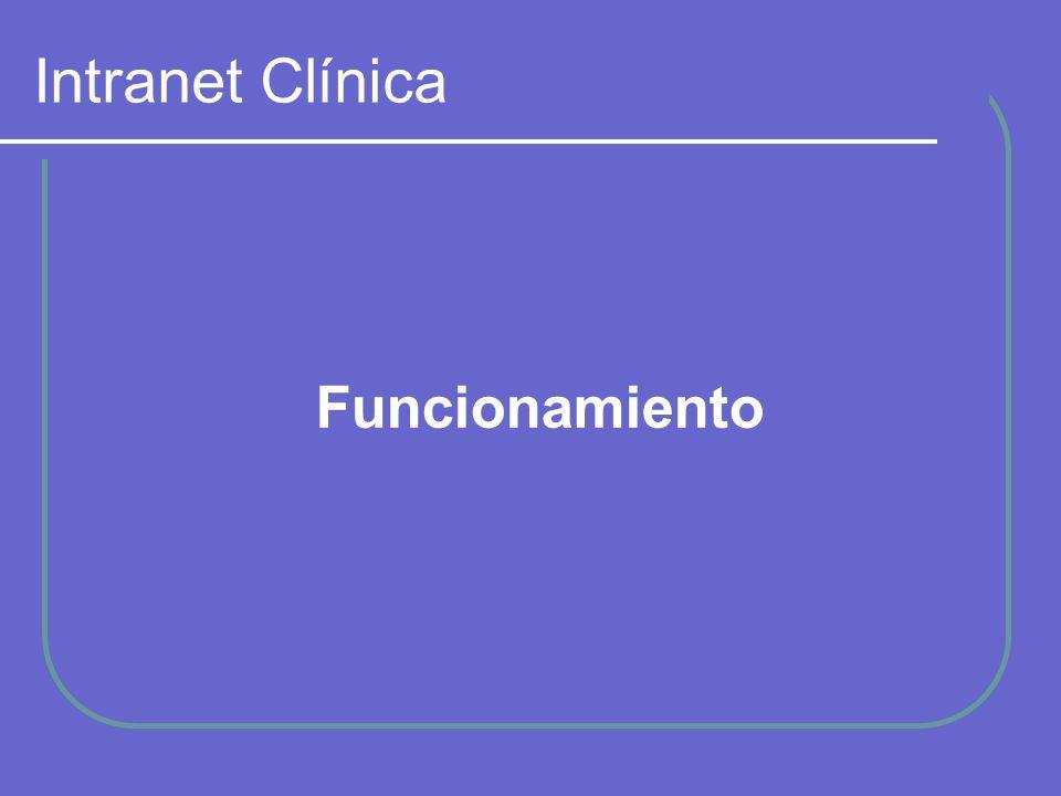 Intranet Clínica Funcionamiento