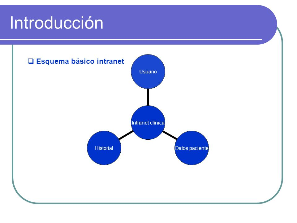 Introducción Sistema integrado intranet