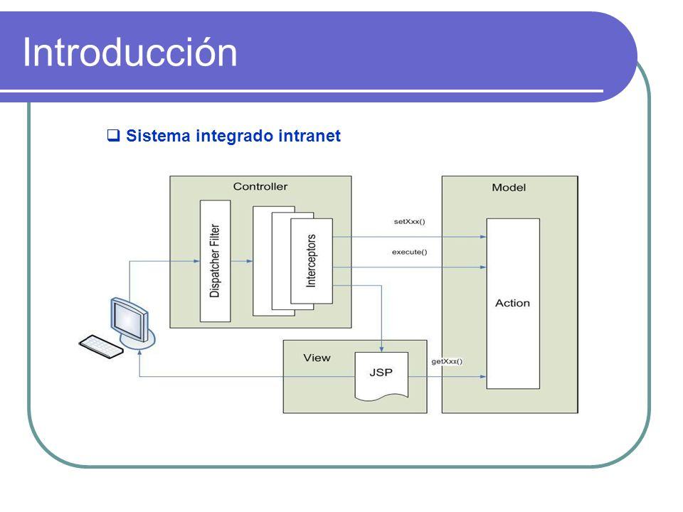 Desarrollo Planificación Estructura BB.DD