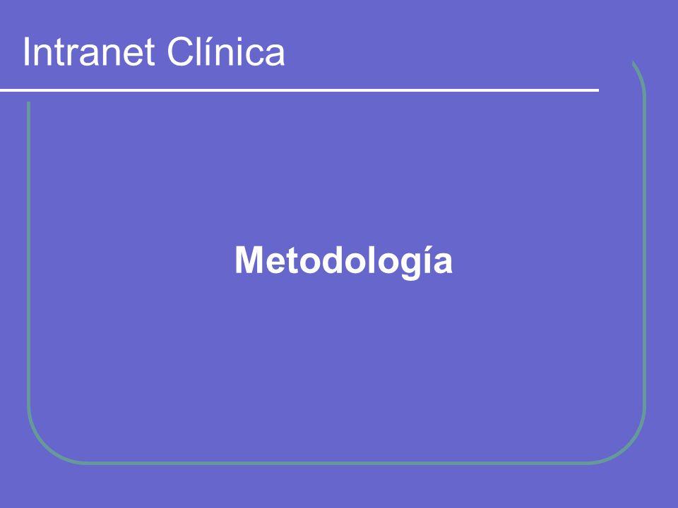 Intranet Clínica Metodología