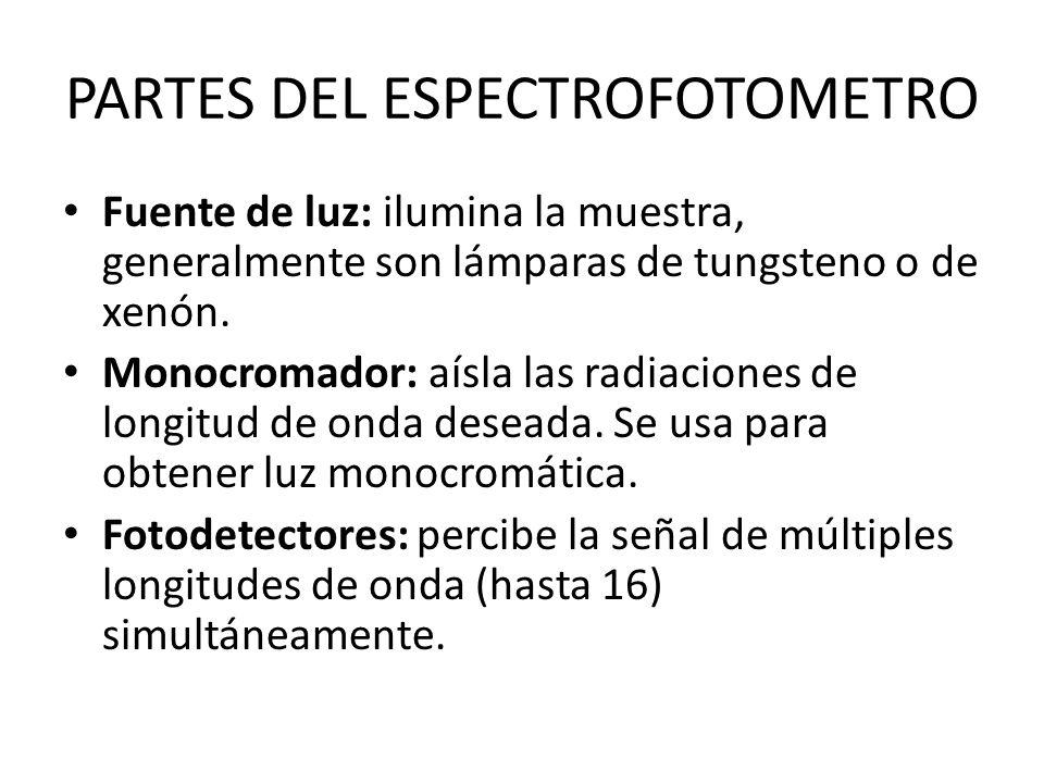 PARTES DEL ESPECTROFOTOMETRO Fuente de luz: ilumina la muestra, generalmente son lámparas de tungsteno o de xenón. Monocromador: aísla las radiaciones