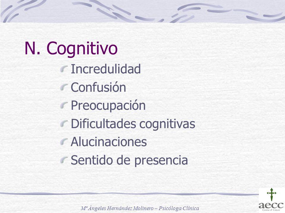N. Cognitivo Incredulidad Confusión Preocupación Dificultades cognitivas Alucinaciones Sentido de presencia Mª Ángeles Hernández Molinero – Psicóloga