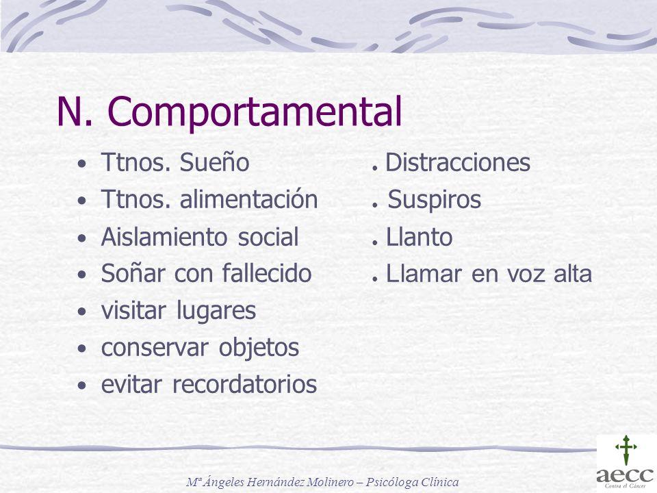 N.Comportamental Ttnos. Sueño Distracciones Ttnos.
