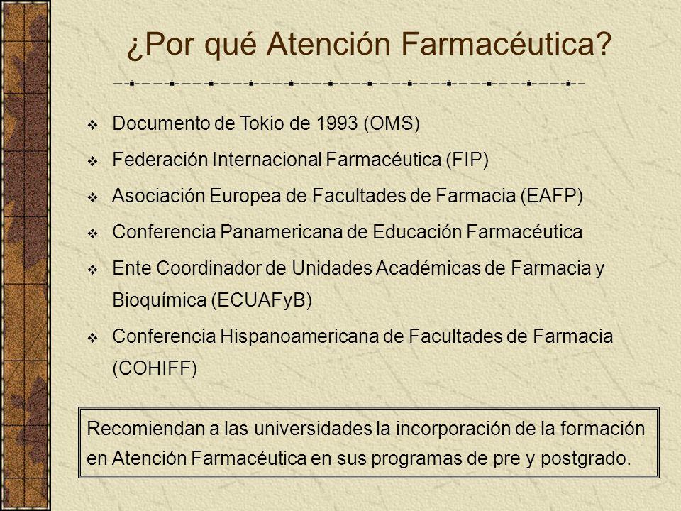 ¿Por qué Atención Farmacéutica? Documento de Tokio de 1993 (OMS) Federación Internacional Farmacéutica (FIP) Asociación Europea de Facultades de Farma