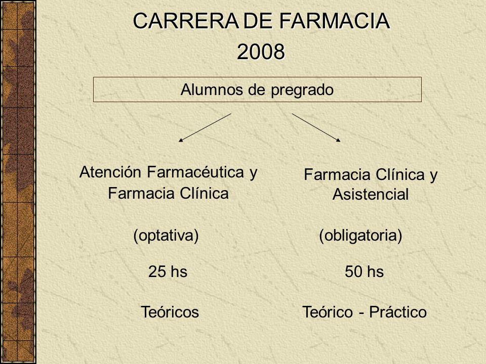 CARRERA DE FARMACIA 2008 Alumnos de pregrado Atención Farmacéutica y Farmacia Clínica Farmacia Clínica y Asistencial 25 hs50 hs TeóricosTeórico - Prác