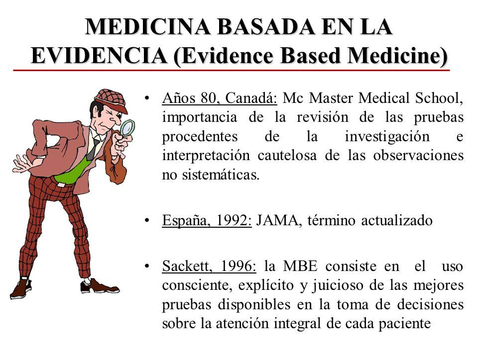 Dosis de inicioDosis máximas diarias D.