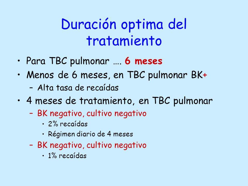 Duración optima del tratamiento Para TBC pulmonar …. 6 meses Menos de 6 meses, en TBC pulmonar BK+ –Alta tasa de recaídas 4 meses de tratamiento, en T