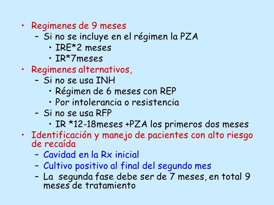 Regimenes de 9 meses –Si no se incluye en el régimen la PZA IRE*2 meses IR*7meses Regimenes alternativos, –Si no se usa INH Régimen de 6 meses con REP