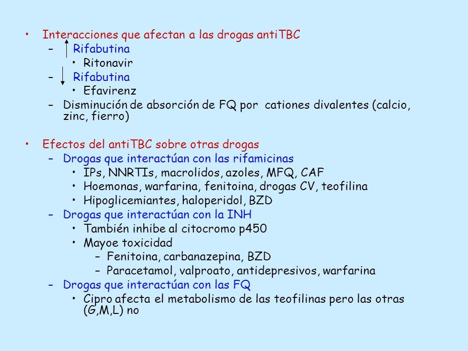 Interacciones que afectan a las drogas antiTBC – Rifabutina Ritonavir – Rifabutina Efavirenz –Disminución de absorción de FQ por cationes divalentes (