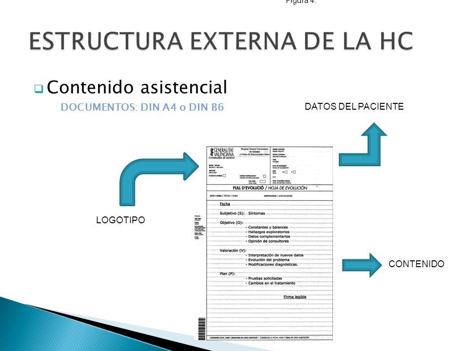 Contenido asistencial DOCUMENTOS: DIN A4 o DIN B6 Figura 4: LOGOTIPO DATOS DEL PACIENTE CONTENIDO