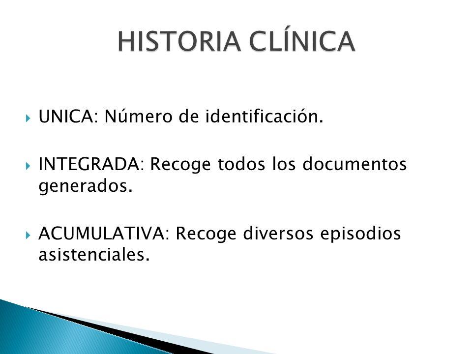 UNICA: Número de identificación. INTEGRADA: Recoge todos los documentos generados. ACUMULATIVA: Recoge diversos episodios asistenciales.