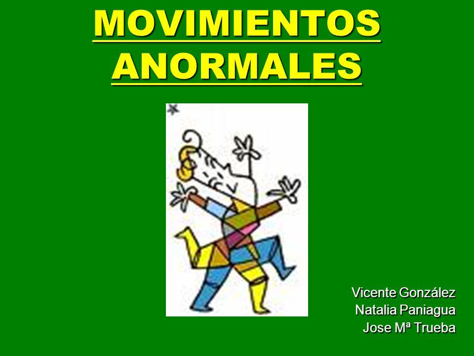 ÍNDICE Tipos de movimientos anormales y aproximación diagnóstica Tipos de movimientos anormales y aproximación diagnóstica Caso 1 Caso 1 Caso 2 Caso 2 Caso 3 Caso 3
