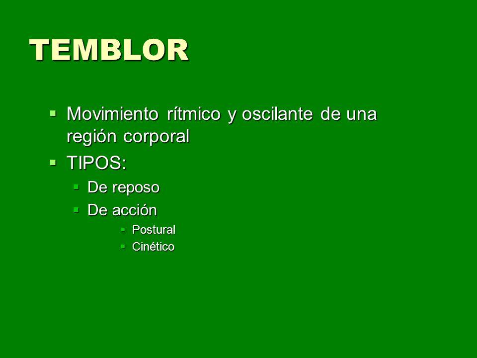 HISTORIA CLÍNICA PRUEBAS COMPLEMENTARIAS PRUEBAS COMPLEMENTARIAS Hemograma y bioquímica Hemograma y bioquímica Hormonas tiroideas Hormonas tiroideas Niveles de fármacos sospechosos Niveles de fármacos sospechosos Serologías Serologías Pruebas de imagen: TAC, RMN, PET… Pruebas de imagen: TAC, RMN, PET… Otras: Otras: Cobre en orina y ceruloplasmina sérica Cobre en orina y ceruloplasmina sérica Ig G en LCR Ig G en LCR Electromiografía Electromiografía