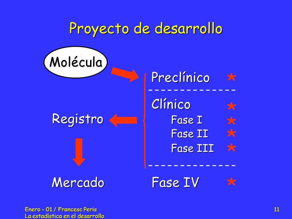 Enero - 01 / Francesc Peris La estadística en el desarrollo de nuevos fármacos 11 Proyecto de desarrollo Preclínico Clínico Fase I Fase II Fase III Re