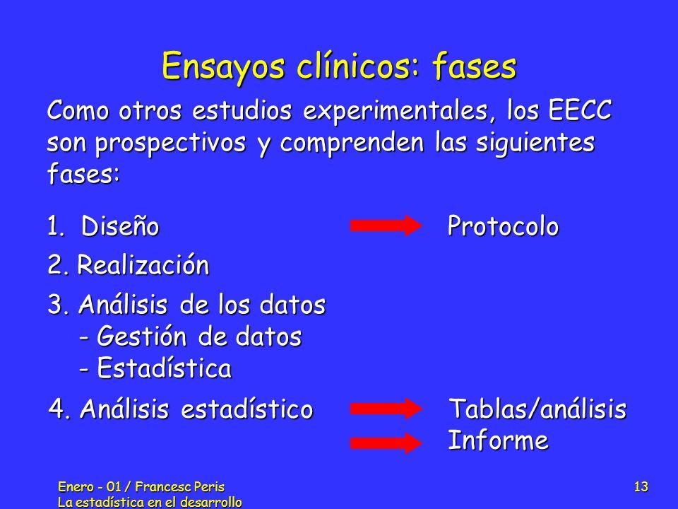 Enero - 01 / Francesc Peris La estadística en el desarrollo de nuevos fármacos 13 Ensayos clínicos: fases Como otros estudios experimentales, los EECC
