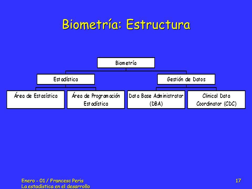 Enero - 01 / Francesc Peris La estadística en el desarrollo de nuevos fármacos 17 Biometría: Estructura