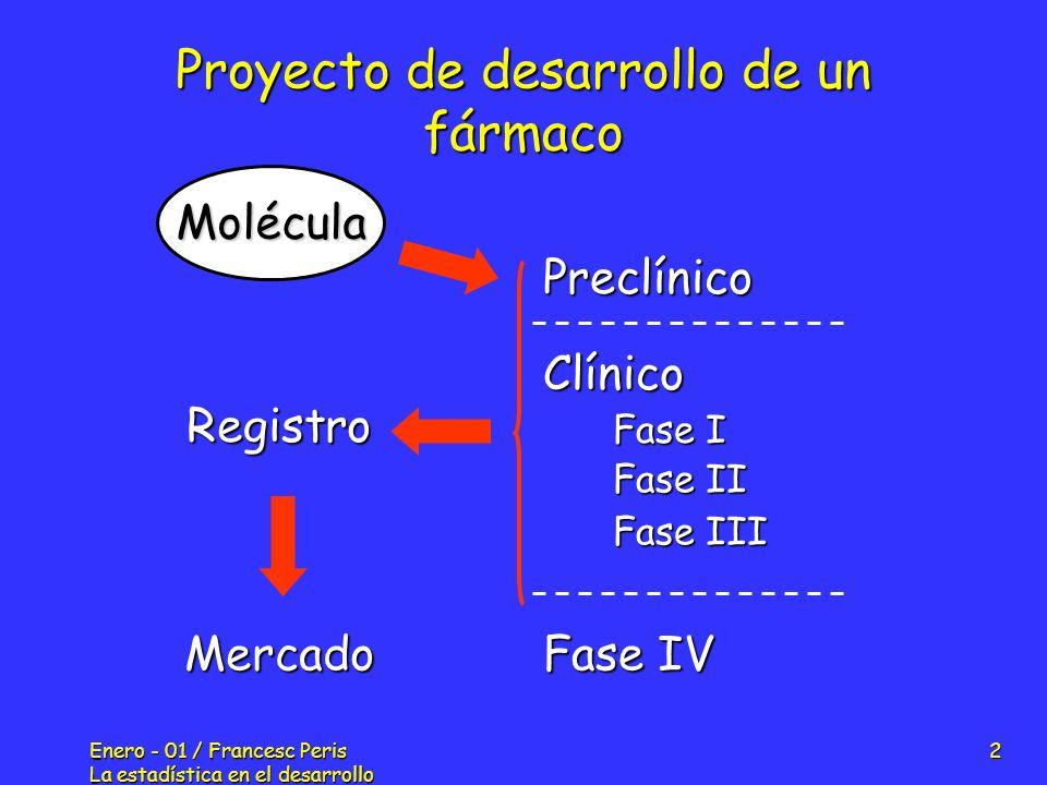Enero - 01 / Francesc Peris La estadística en el desarrollo de nuevos fármacos 33 Protocolo: Diseño del estudio (4) d) Paralelos randomizados a dosis escalonada FR: Fármaco de referencia * Incrementos de la dosis D-1 < D-2 < D-3 < D-4 en función de la respuesta