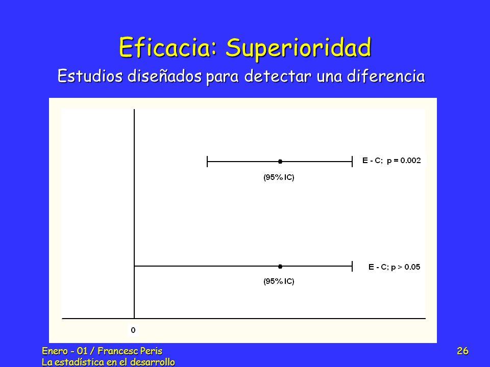 Enero - 01 / Francesc Peris La estadística en el desarrollo de nuevos fármacos 26 Eficacia: Superioridad Estudios diseñados para detectar una diferenc