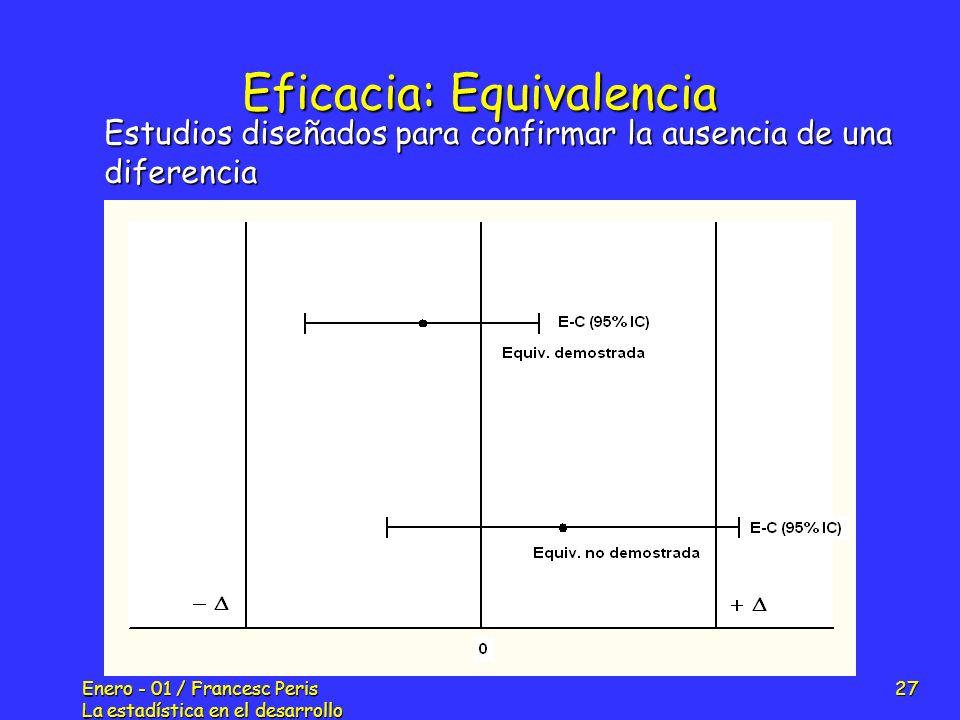 Enero - 01 / Francesc Peris La estadística en el desarrollo de nuevos fármacos 27 Eficacia: Equivalencia Estudios diseñados para confirmar la ausencia