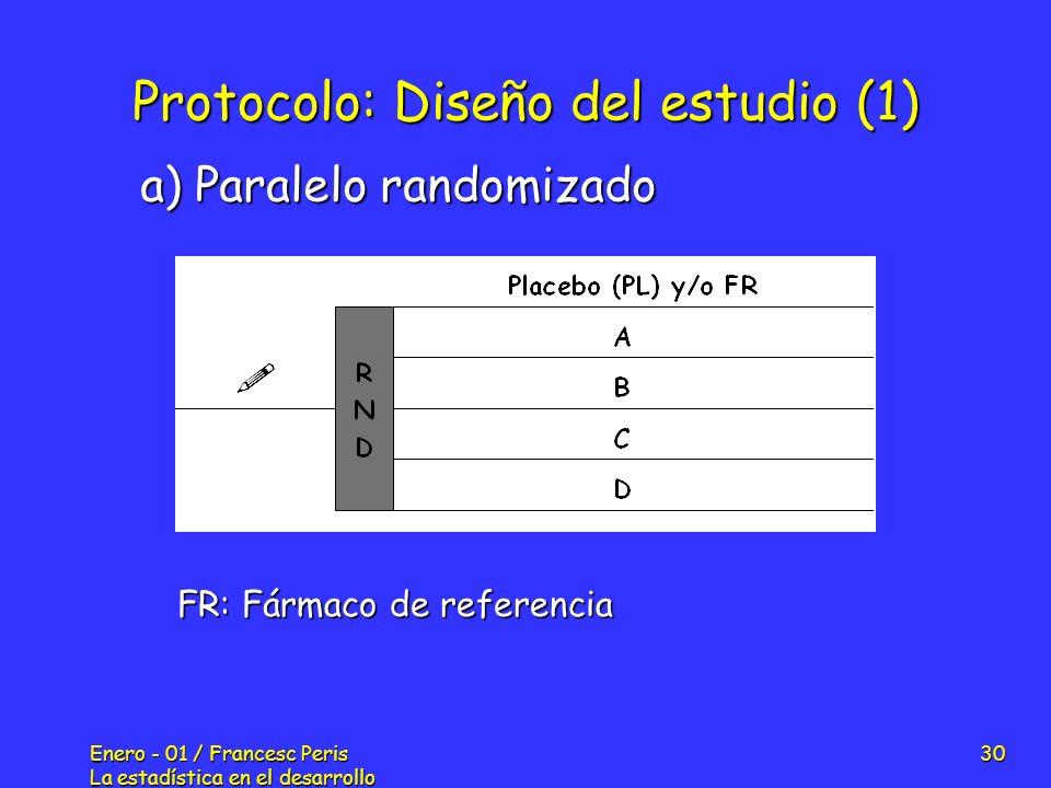 Enero - 01 / Francesc Peris La estadística en el desarrollo de nuevos fármacos 30 Protocolo: Diseño del estudio (1) a) Paralelo randomizado FR: Fármac