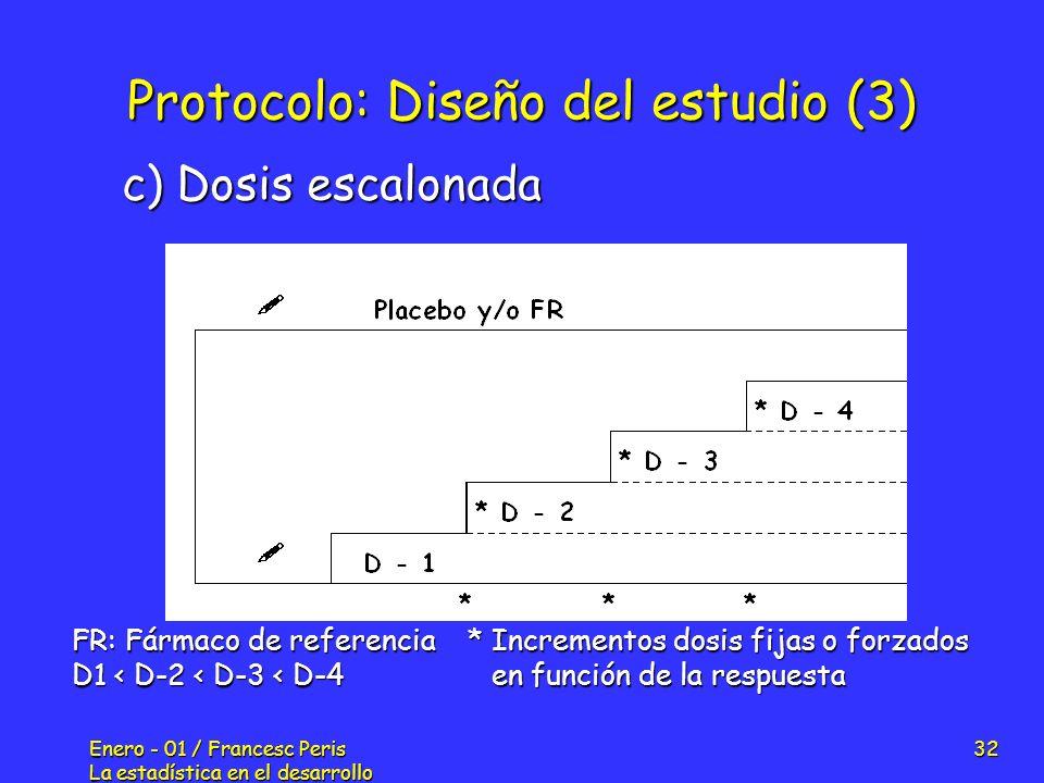 Enero - 01 / Francesc Peris La estadística en el desarrollo de nuevos fármacos 32 Protocolo: Diseño del estudio (3) c) Dosis escalonada FR: Fármaco de