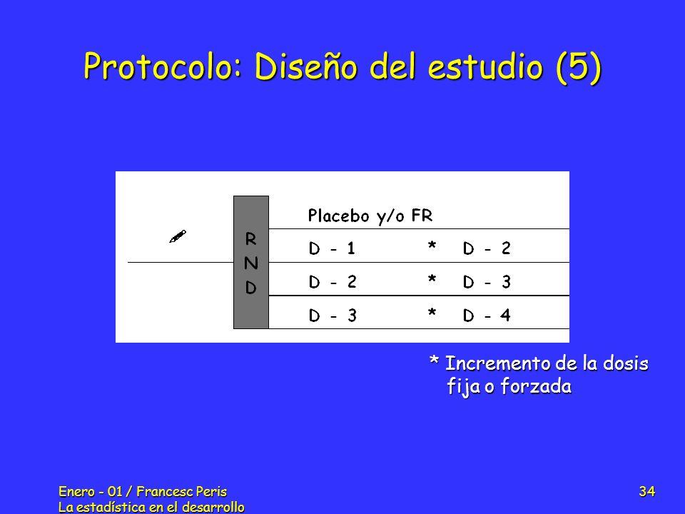 Enero - 01 / Francesc Peris La estadística en el desarrollo de nuevos fármacos 34 Protocolo: Diseño del estudio (5) * Incremento de la dosis fija o fo