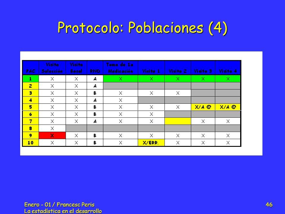 Enero - 01 / Francesc Peris La estadística en el desarrollo de nuevos fármacos 46 Protocolo: Poblaciones (4)