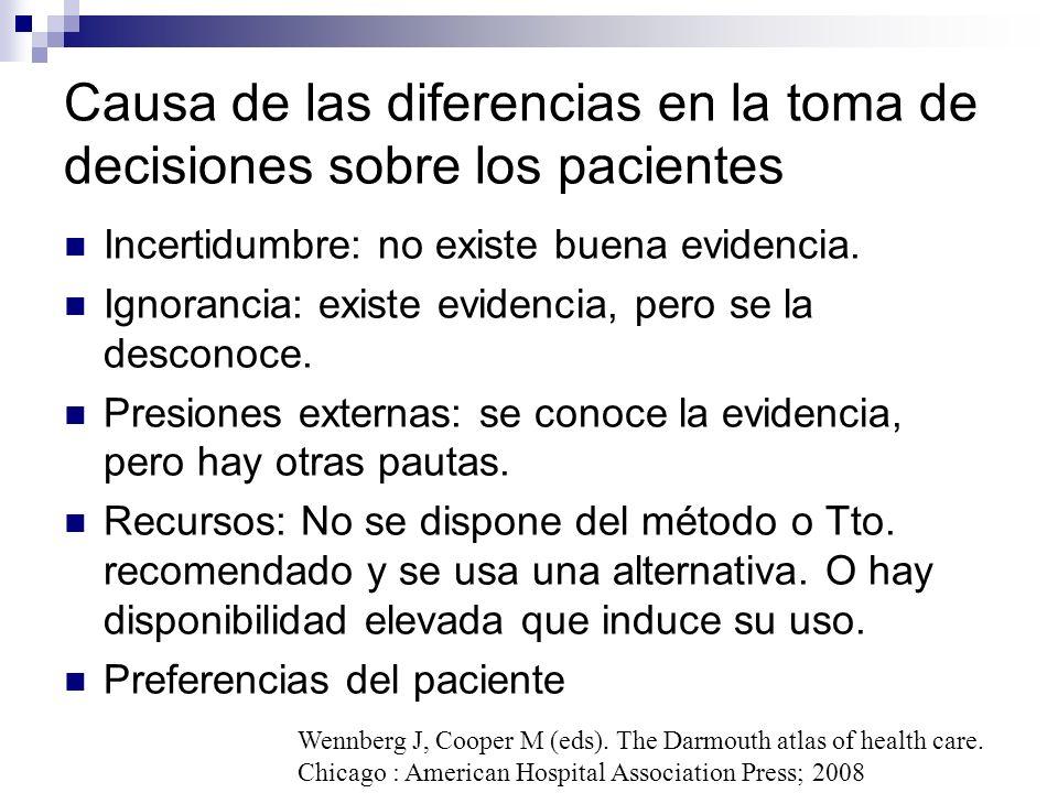 Guías de práctica clínica (GPC) Directrices elaboradas sistemáticamente para asistir a los clínicos y a los pacientes en la toma de decisiones sobre la atención sanitaria adecuada para problemas clínicos específicos García Gutiérrez FJ, Bravo Toledo R.