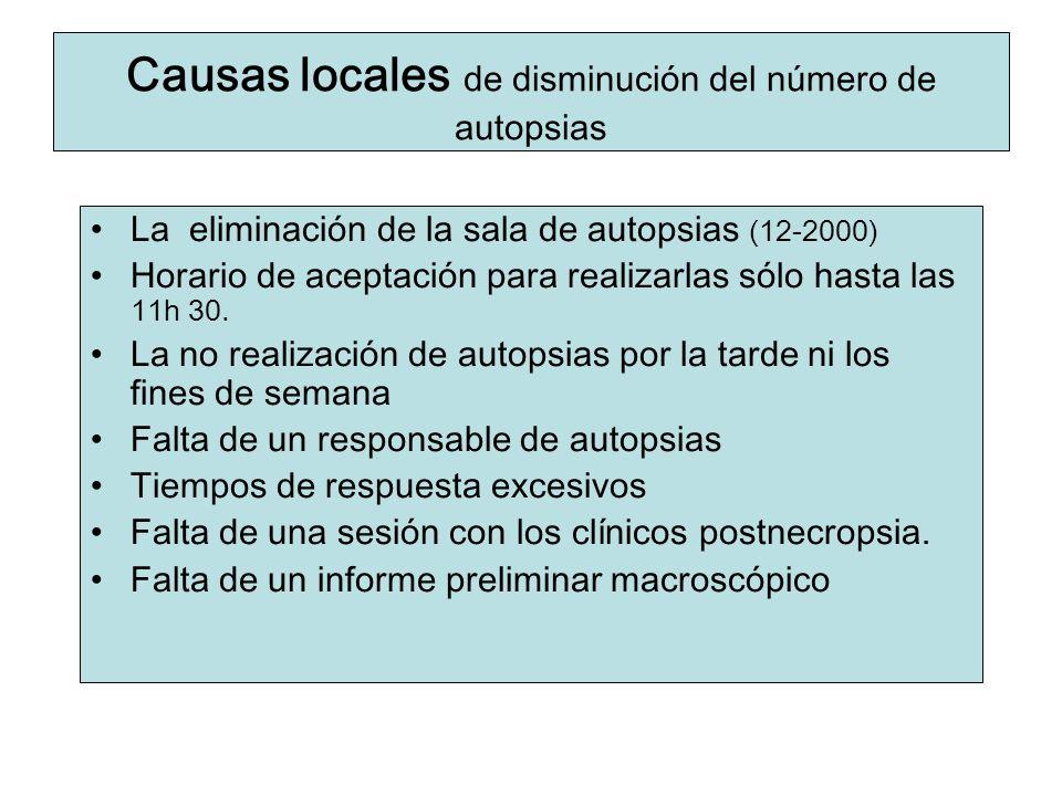 Causas locales de disminución del número de autopsias La eliminación de la sala de autopsias (12-2000) Horario de aceptación para realizarlas sólo has