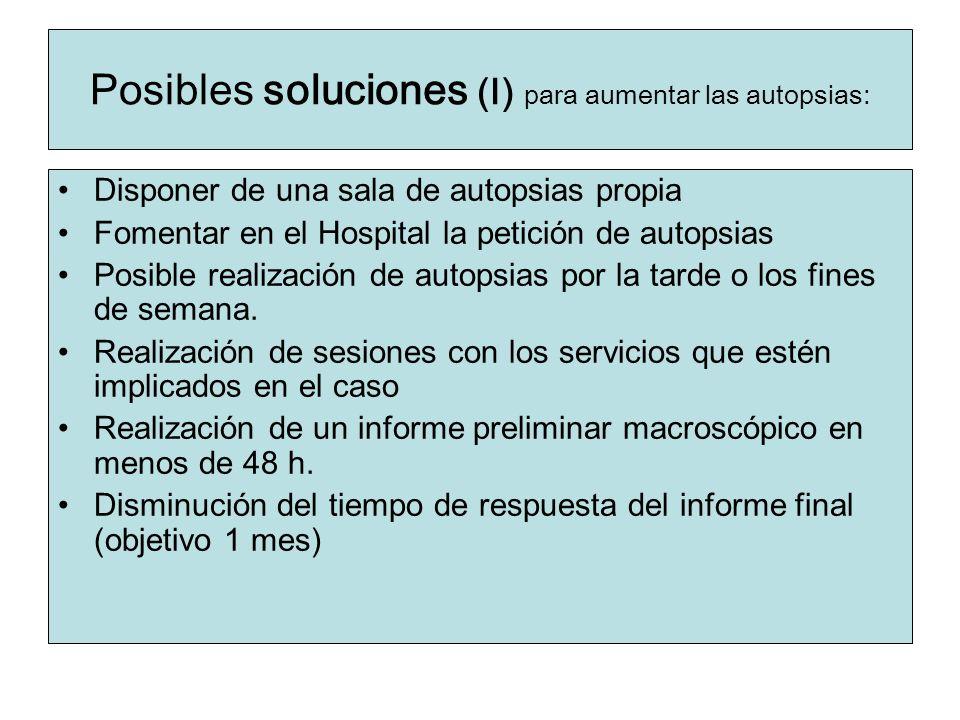 Posibles soluciones (I) para aumentar las autopsias: Disponer de una sala de autopsias propia Fomentar en el Hospital la petición de autopsias Posible