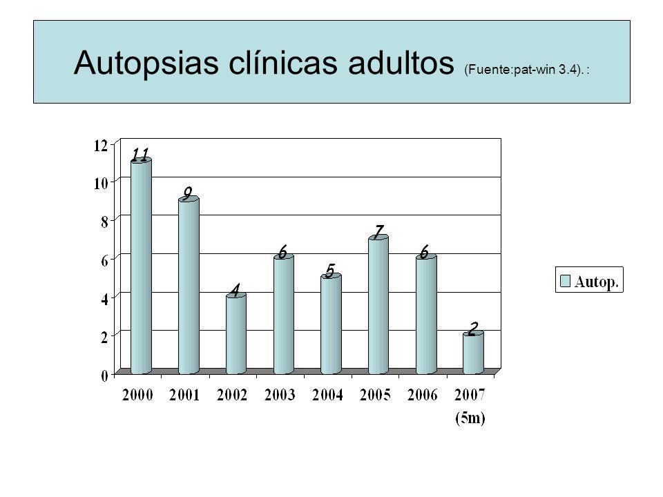 Autopsias clínicas adultos (Fuente: pat-win 3.4). :