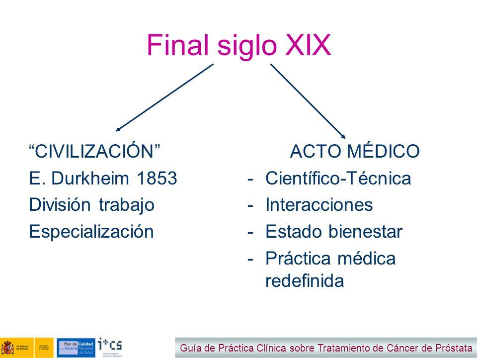 Final siglo XIX CIVILIZACIÓN E. Durkheim 1853 División trabajo Especialización ACTO MÉDICO -Científico-Técnica -Interacciones -Estado bienestar -Práct