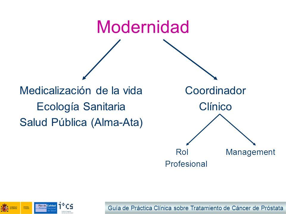 Modernidad Medicalización de la vida Ecología Sanitaria Salud Pública (Alma-Ata) Coordinador Clínico Rol Management Profesional Guía de Práctica Clíni
