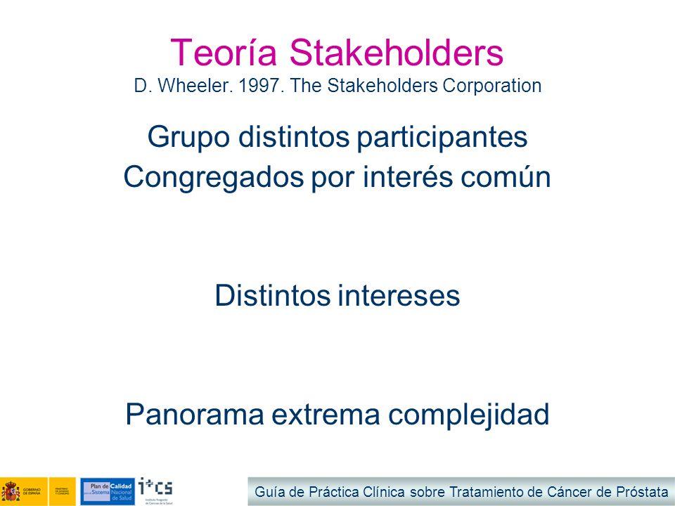 Teoría Stakeholders D. Wheeler. 1997. The Stakeholders Corporation Grupo distintos participantes Congregados por interés común Distintos intereses Pan