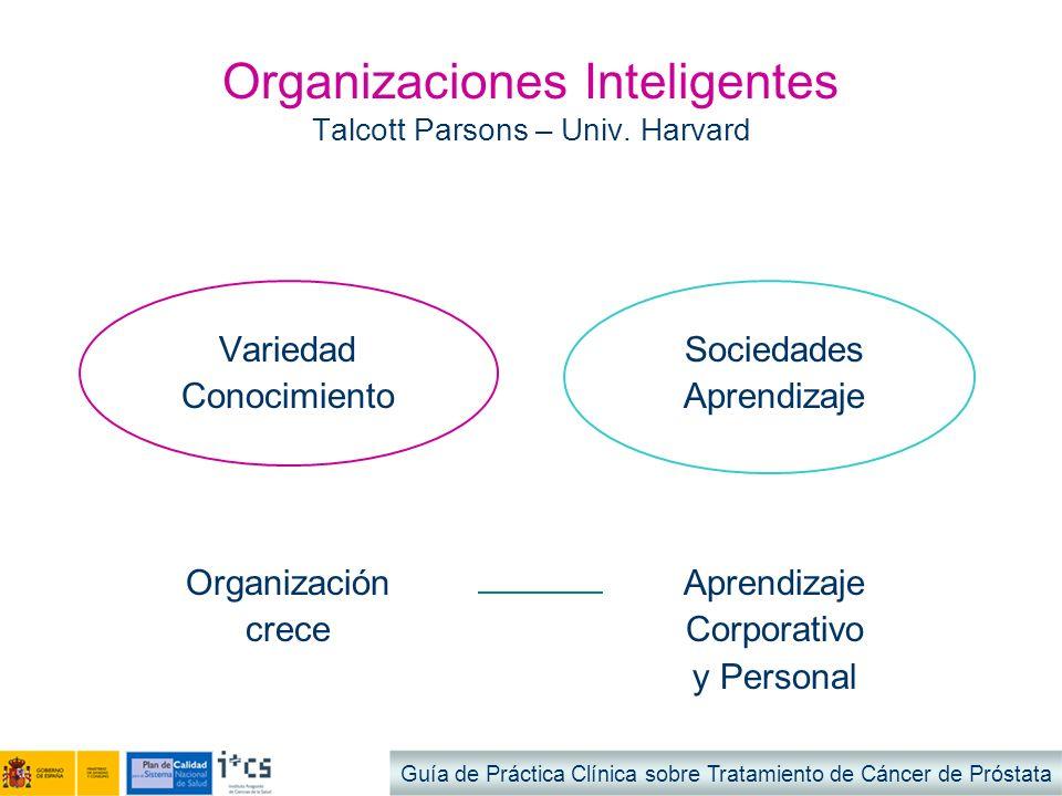Organizaciones Inteligentes Talcott Parsons – Univ. Harvard Variedad Conocimiento Organización crece Sociedades Aprendizaje Corporativo y Personal Guí