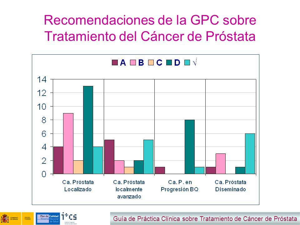 Recomendaciones de la GPC sobre Tratamiento del Cáncer de Próstata Guía de Práctica Clínica sobre Tratamiento de Cáncer de Próstata
