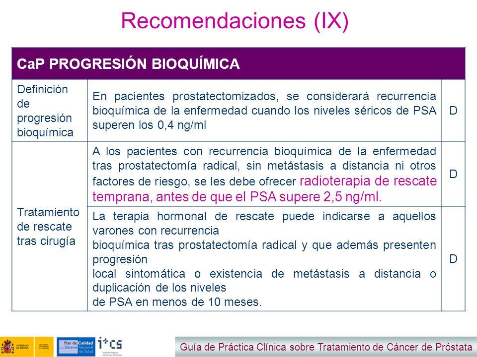Guía de Práctica Clínica sobre Tratamiento de Cáncer de Próstata CaP PROGRESIÓN BIOQUÍMICA Definición de progresión bioquímica En pacientes prostatect
