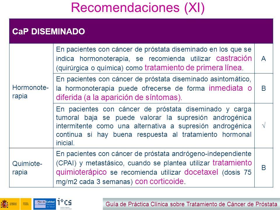 Recomendaciones (XI) Guía de Práctica Clínica sobre Tratamiento de Cáncer de Próstata CaP DISEMINADO Hormonote- rapia En pacientes con cáncer de próst