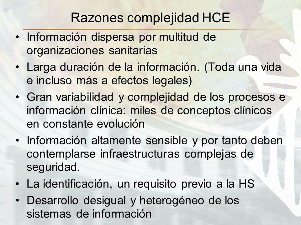 Razones complejidad HCE Información dispersa por multitud de organizaciones sanitarias Larga duración de la información. (Toda una vida e incluso más