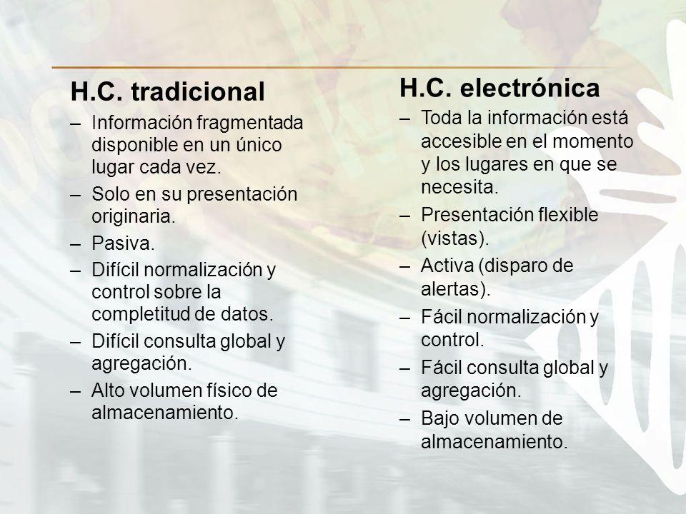 H.C. tradicional –Información fragmentada disponible en un único lugar cada vez. –Solo en su presentación originaria. –Pasiva. –Difícil normalización