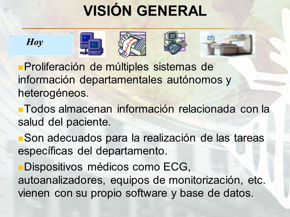 VISIÓN GENERAL Proliferación de múltiples sistemas de información departamentales autónomos y heterogéneos. Todos almacenan información relacionada co