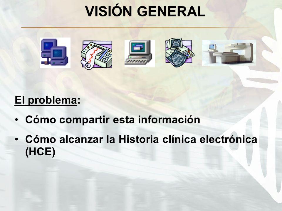 VISIÓN GENERAL El problema: Cómo compartir esta información Cómo alcanzar la Historia clínica electrónica (HCE)