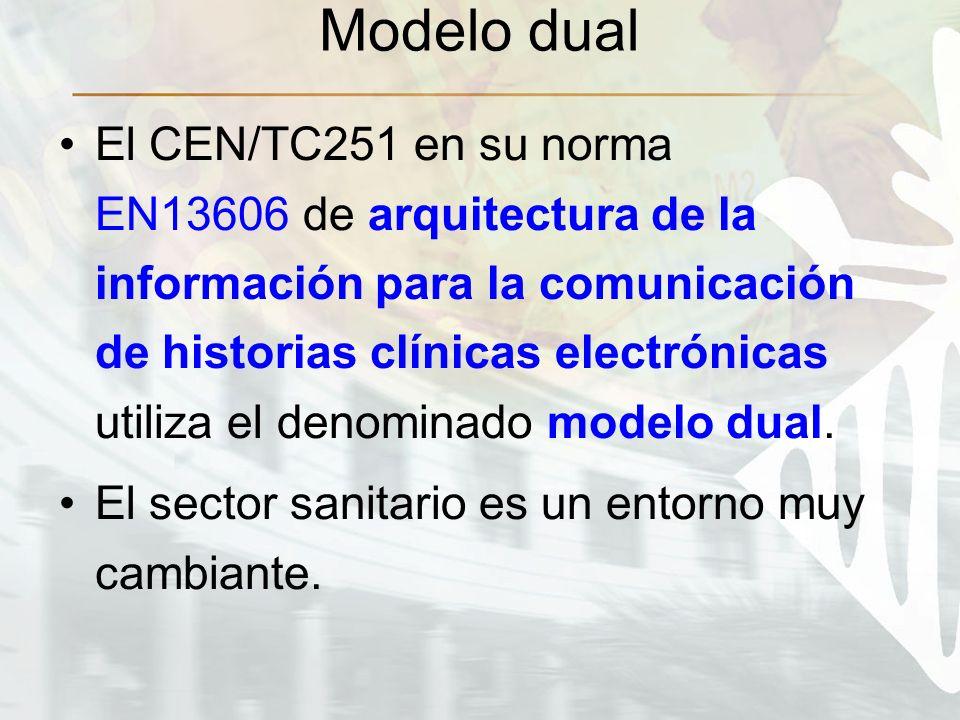 Modelo dual El CEN/TC251 en su norma EN13606 de arquitectura de la información para la comunicación de historias clínicas electrónicas utiliza el deno