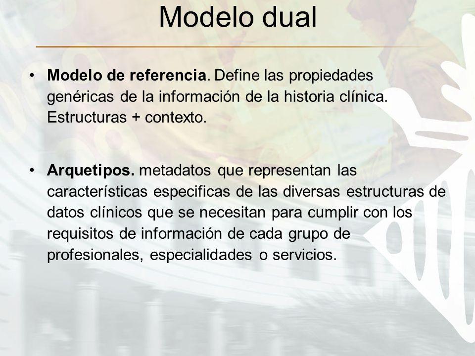 Modelo dual Modelo de referencia. Define las propiedades genéricas de la información de la historia clínica. Estructuras + contexto. Arquetipos. metad