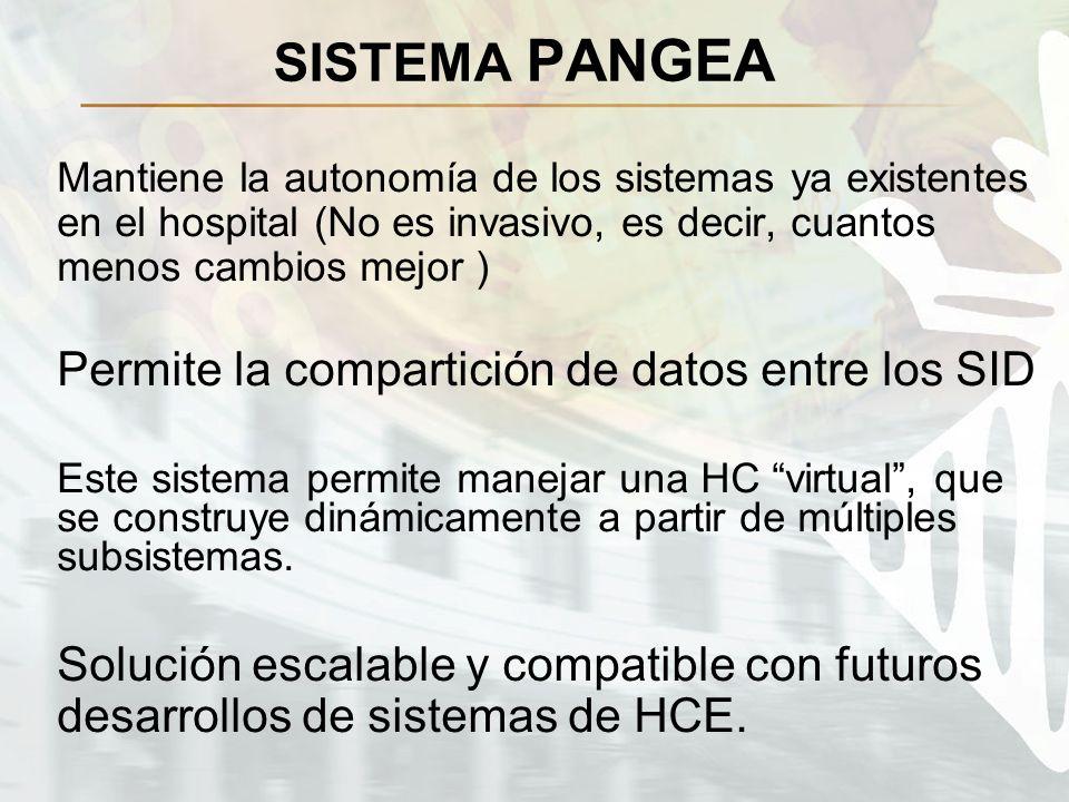 SISTEMA PANGEA Mantiene la autonomía de los sistemas ya existentes en el hospital (No es invasivo, es decir, cuantos menos cambios mejor ) Permite la