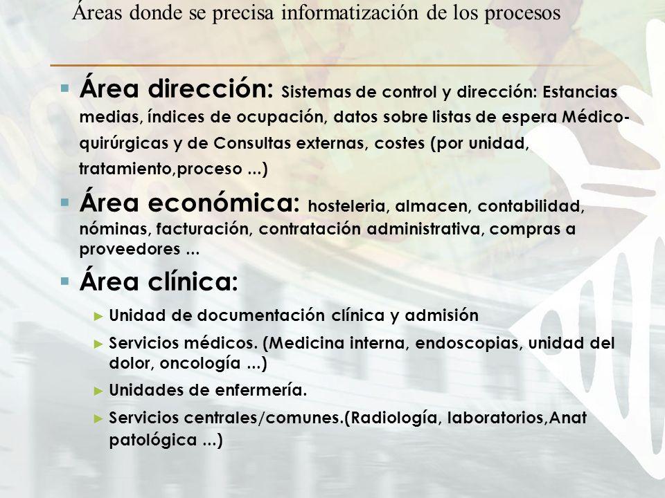 Áreas donde se precisa informatización de los procesos Área dirección: Sistemas de control y dirección: Estancias medias, índices de ocupación, datos