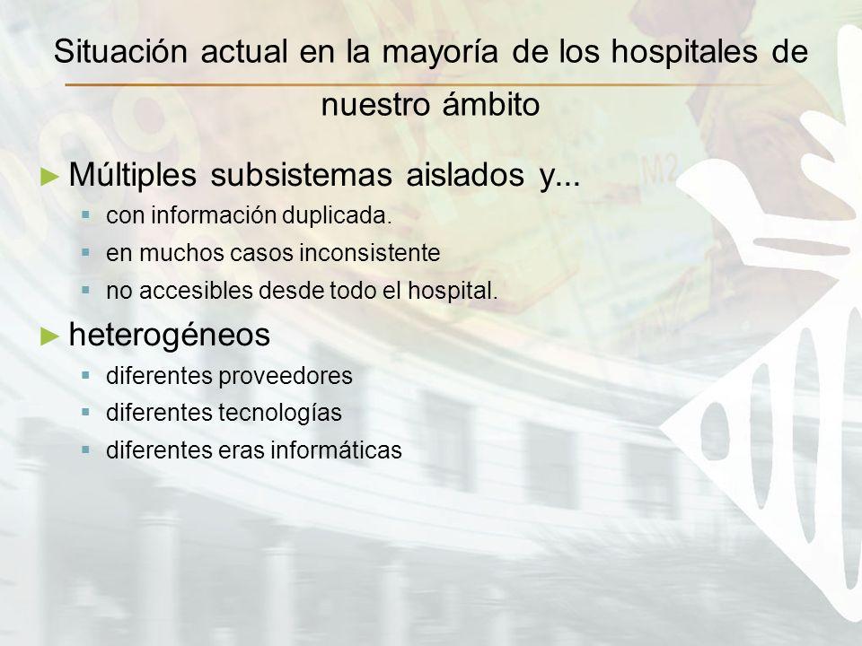 Situación actual en la mayoría de los hospitales de nuestro ámbito Múltiples subsistemas aislados y... con información duplicada. en muchos casos inco