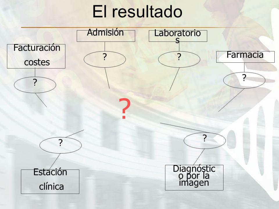 El resultado Facturación costes ? Admisión ? Laboratorio s ? Farmacia ? Estación clínica ? Diagnóstic o por la imagen ? ?