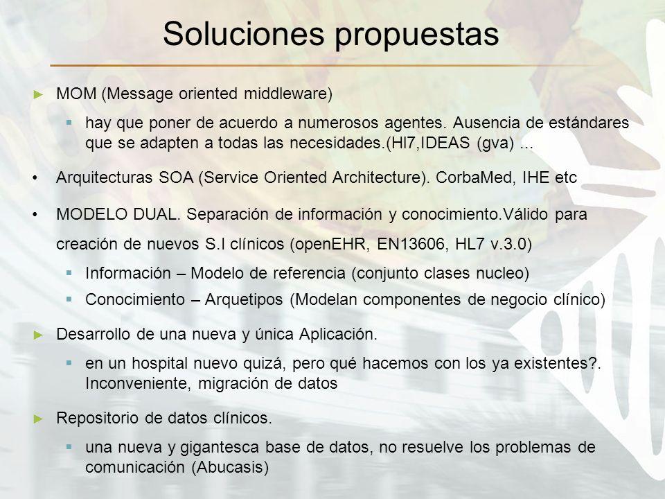 Soluciones propuestas MOM (Message oriented middleware) hay que poner de acuerdo a numerosos agentes. Ausencia de estándares que se adapten a todas la